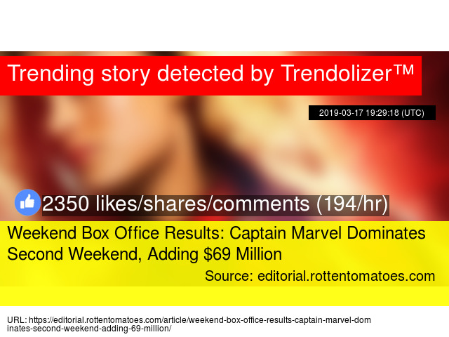 Weekend Box Office Results: Captain Marvel Dominates Second Weekend