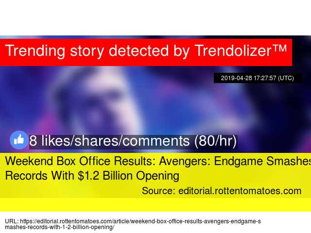 Weekend Box Office Results: Avengers: Endgame Smashes