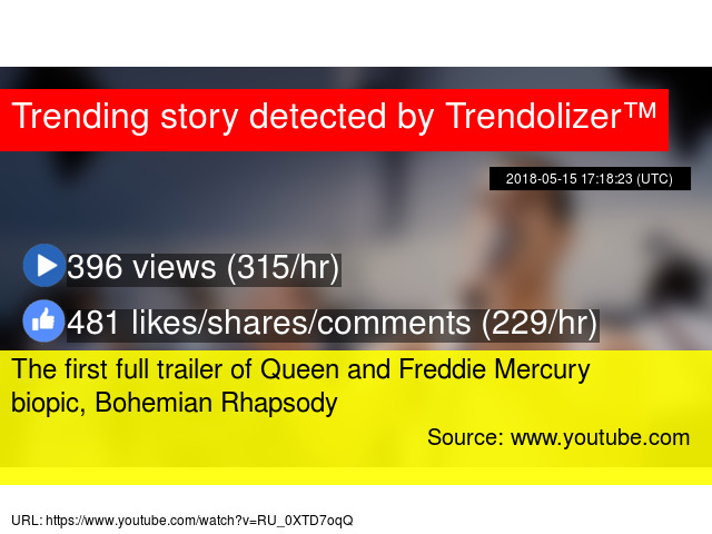 The first full trailer of Queen and Freddie Mercury biopic